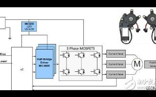 浅析高性能低功耗三相BLDC电机控制系统方案设计