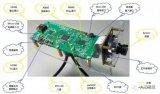 台师大与视芯合作成功推出全球最小的AI芯片