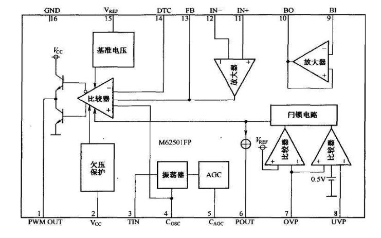 FPGA视频教程之MAX.II内部震荡时钟的使用实例详细资料说明