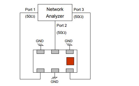 DP1608系列多层片双工器的数据手册免费下载