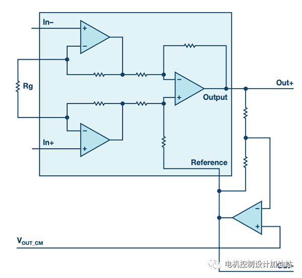 我们可以使用仪表放大器生成差分输出信号吗?