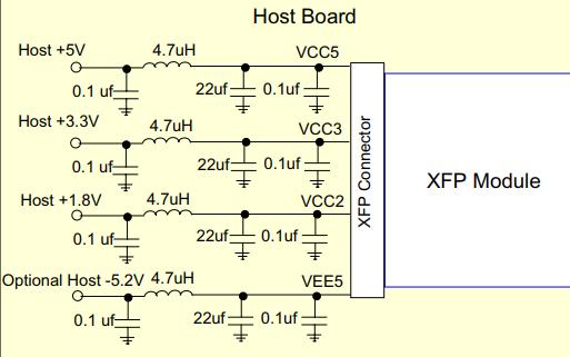 INF-8077i萬兆小型可插拔模塊的詳細資料說明