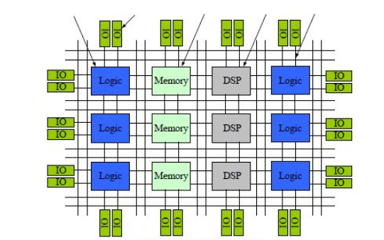 FPGA视频教程之SF-EP1C开发板基于M4K块的移位寄存器配置仿真实验说明