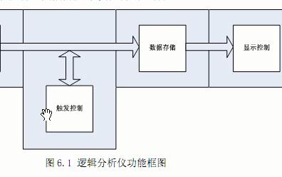 FPGA视频教程之实现DIY逻辑分析仪的实验资料说明