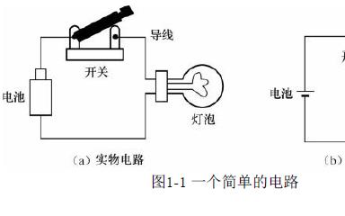 电子工程师自学速成 入门篇PDF版电子书免费下载