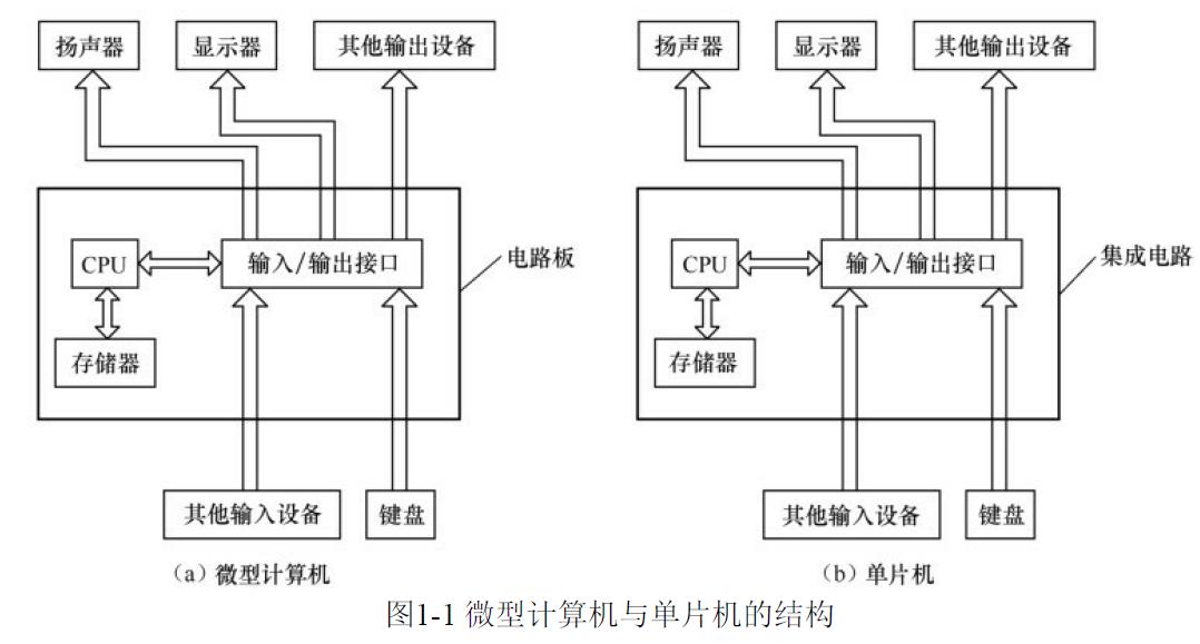 电子工程师自学速成 设计篇PDF版电子书免费下载