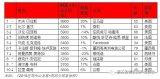 马云2600亿元又双叒叕问鼎华人首富;天安门广场...