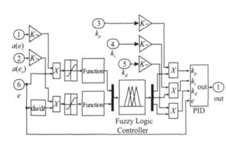 微帶天線RCS減縮方法的詳細資料研究分析