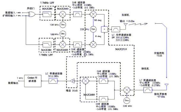 GP300扩频软件应用程序免费下载