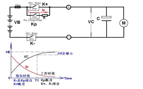 電池管理系統高壓預充電簡化說明及注意事項
