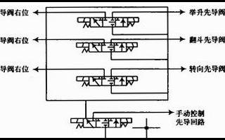 基于WiFi及無線遙控技術的地下鏟運機遠程控制設計詳解