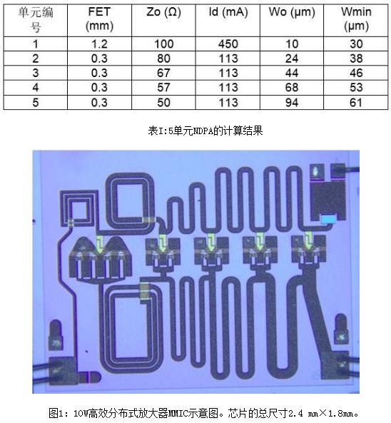浅析一种非均匀分布式放大器拓扑结构设计