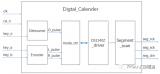 如何通过FPGA实现显示年、月、日、周、时、分、...