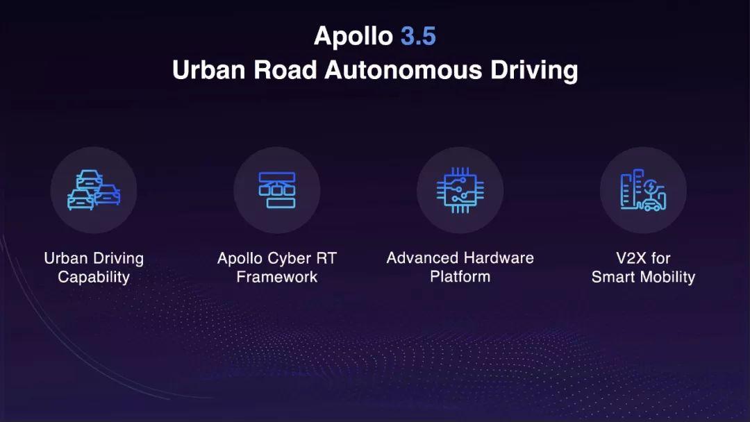 Apollo 3.5发布,版本更新一览(附下载链接)