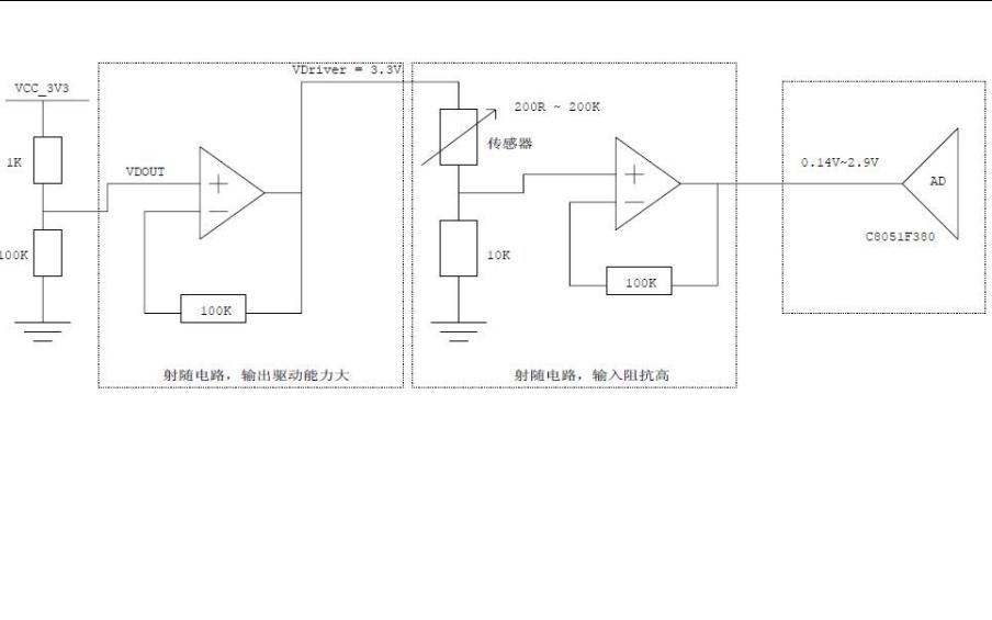 IMS系列薄膜压力传感器的用户手册资料免费下载