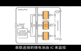如何采用LTC6804测量IC提升电池组的性能