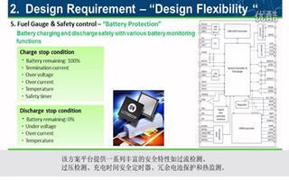安森美半导体推出行新一代移动电源控制器IC