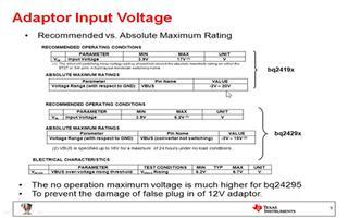 了解电池充电器芯片主要参数及应用(1)