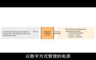 数字电源系统管理是什么?在设计中有何作用