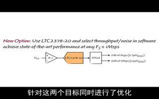多功能的通用型ADC LTC2378-20的性能与应用分析
