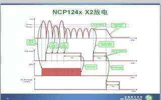 安森美半导体的适用于功率65W的电源适配器介绍