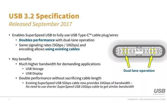 USB-C大一统:全面升级3.2版规范