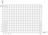 示波器的波形三维映射原理介绍