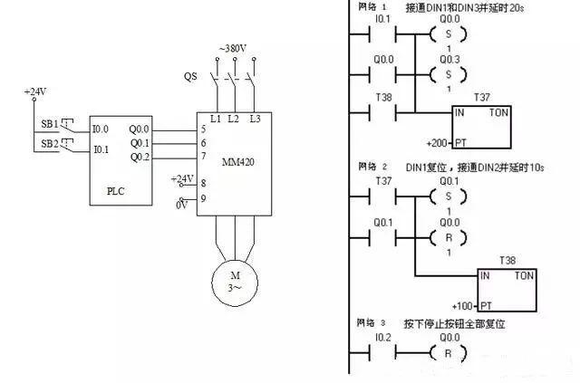 3:数字端子7(din3)    (2) 电路接线图及程序