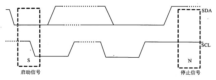 I2C總線的特點與構成詳解