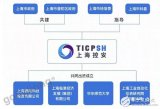 上海控安赋予工业控制系统安全保障
