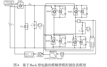 如何使用Buck型电路进行感应加热电源的控制算法研究