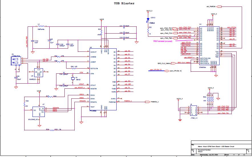 关于MAX 10 FPGA PLL和时钟特性选项的培训