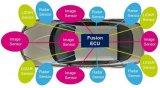 深度探究自动驾驶几大传感器系统