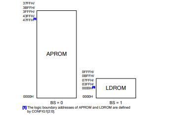N76E003 8051内核微控制器的数据手册免费下载