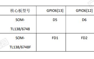 TMS320C6748开发板例程使用手册第五部分(内含其他部分链接)