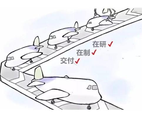 飞机制造过程的三个发展阶段介绍