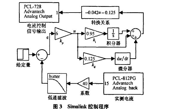如何使用xPC Target进行TIG焊PID控制实时仿真的资料说明