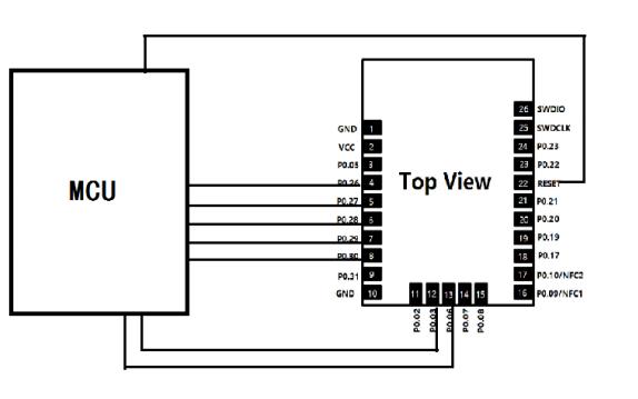 5.0蓝牙模块SKB501主从模式AT应用手册免费下载