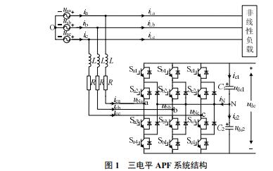 三电平有源电力滤波器谐波电流及中点电位平衡控制的详细资料说明