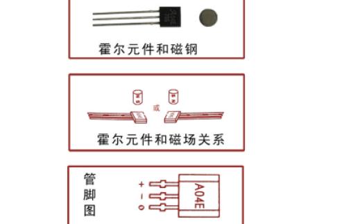 A04E开关式霍尔传感器的详细资料介绍