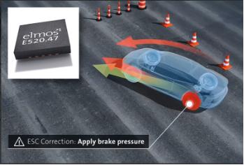 elmos推出专为汽车应用开发的传感器信号调理芯...