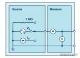 将低通滤波器和高通滤波器结合在一起,构成带阻滤波器