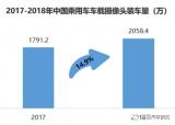 佐思产研发布《2018-2019 ADAS与自动...