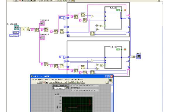 LabVIEW编程的实用技巧VI的创建视频资料说明