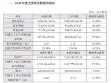 深南电路2018年营收76.02亿元,5年内有望突破200亿!