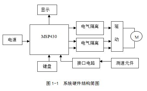 如何使用MSP430单片机进行多功能直流电机驱动器的论文说明