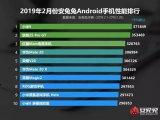 手机性能排行榜公布,米9位居榜首,小米5G新机即...