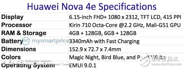 华为nova4e配置曝光 搭载麒麟710以及前置3200万像素摄像头
