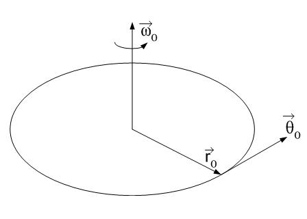 MEMS陀螺仪的驱动和传感及工作原理解析