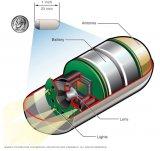 胶囊内镜发展史及六大生产厂家及其代表性产品汇总